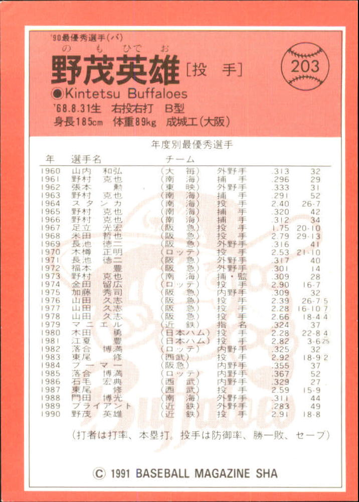 1991 BBM Japan #203 Hideo Nomo LL/(Hands above head&/top of wind-up) back image