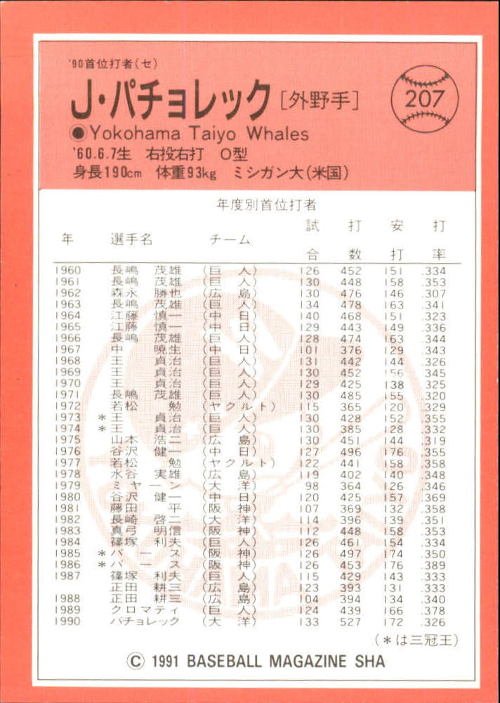1991 BBM Japan #207 Jim Paciorek LL back image