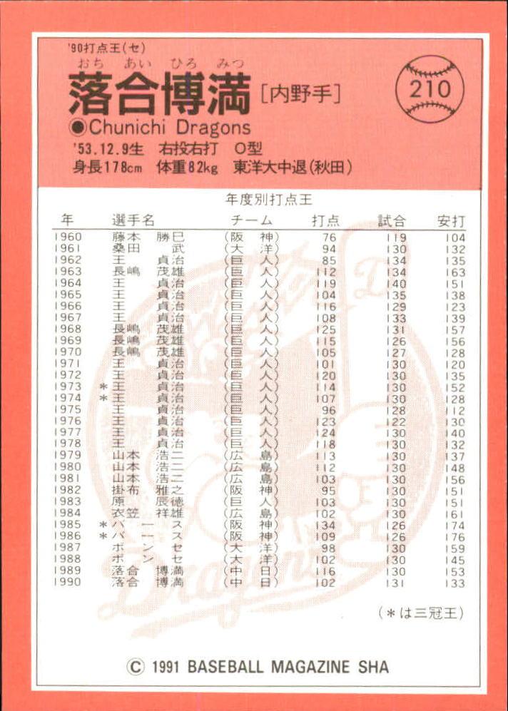 1991 BBM Japan #210 Hiromitsu Ochiai LL back image