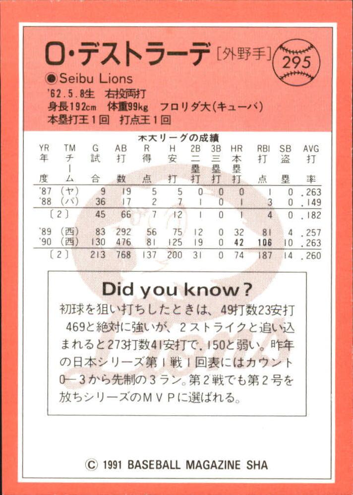 1991 BBM Japan #295 Orestes Destrade back image
