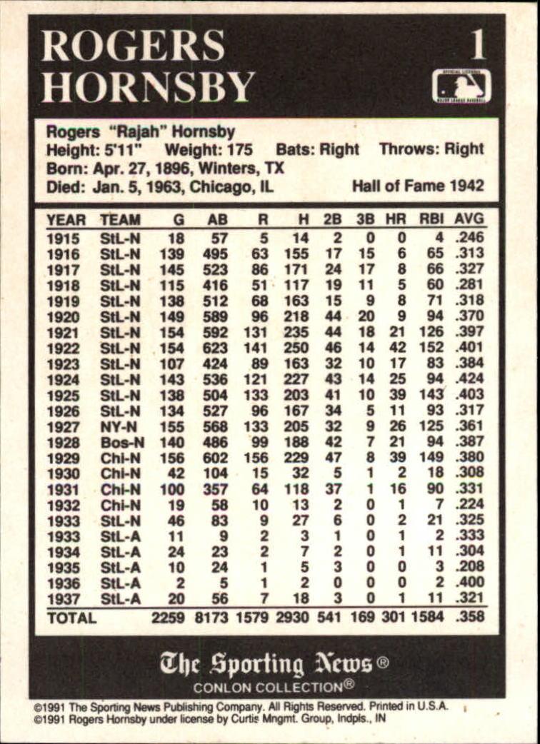 1991 Conlon TSN #1 Rogers Hornsby HOF back image