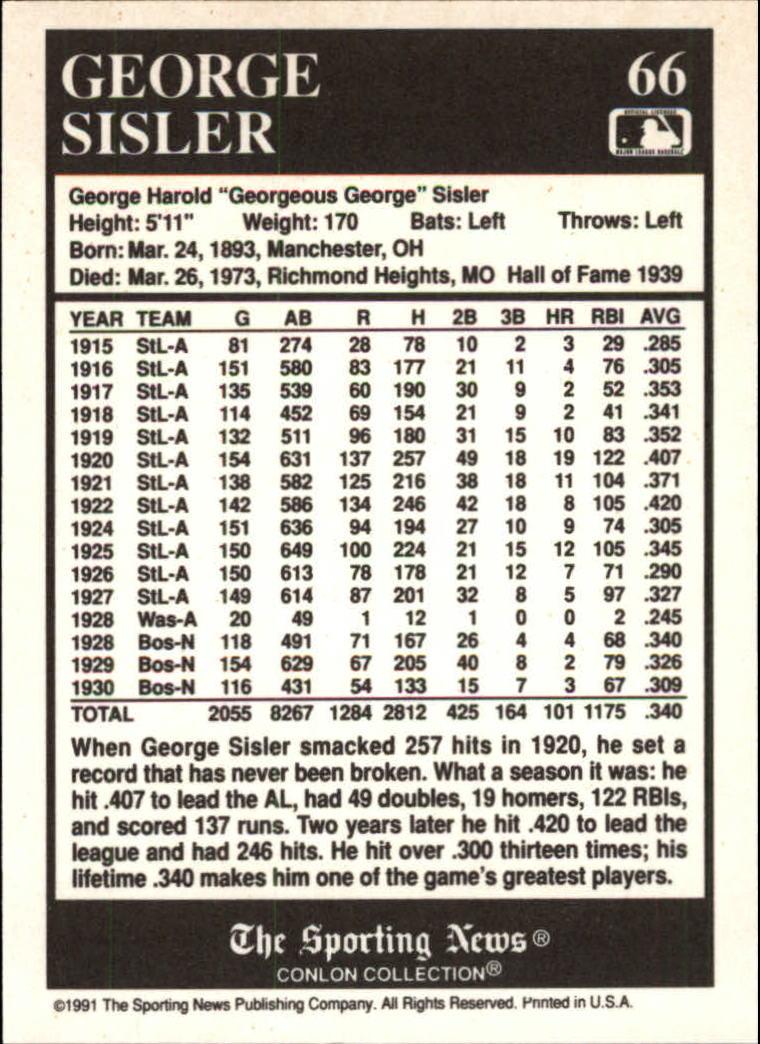 1991 Conlon TSN #66 George Sisler HOF back image