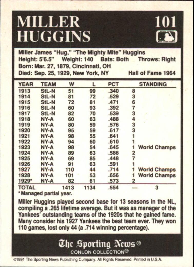 1991 Conlon TSN #101 Miller Huggins '27NY back image