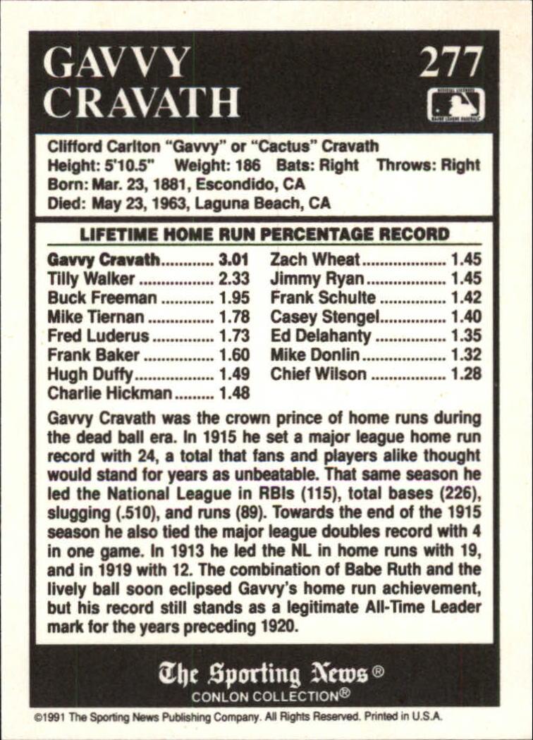 1991 Conlon TSN #277 Gavvy Cravath ATL back image