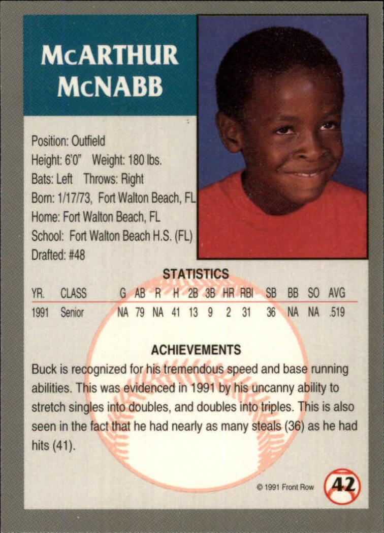 1991 Front Row Draft Picks #42 Buck McNabb back image