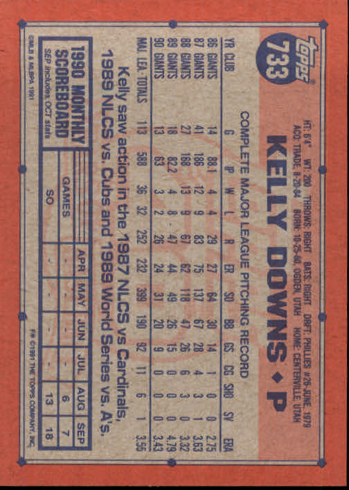 1991 Topps #733 Kelly Downs back image