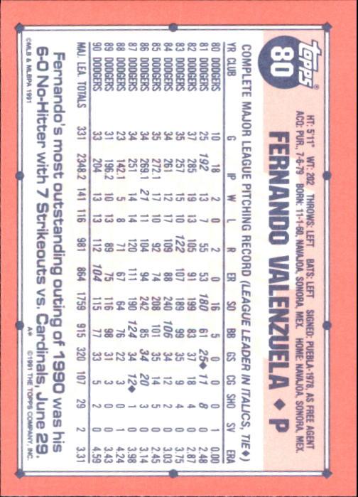 1991 Topps Tiffany #80 Fernando Valenzuela/COR (104 earned runs/in '90 back image