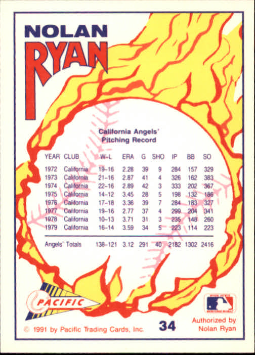 1991 Pacific Ryan Texas Express I #34 Nolan Ryan/Pitcher California Angels back image