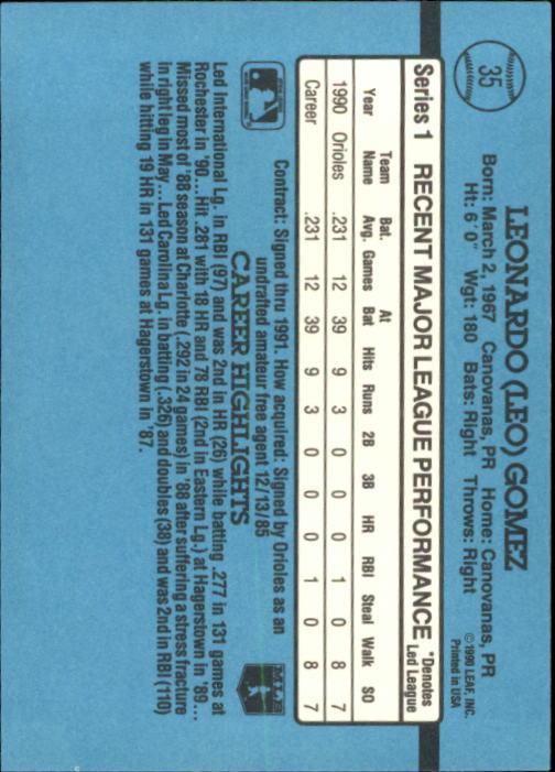 1991 Donruss #35 Leo Gomez RR back image