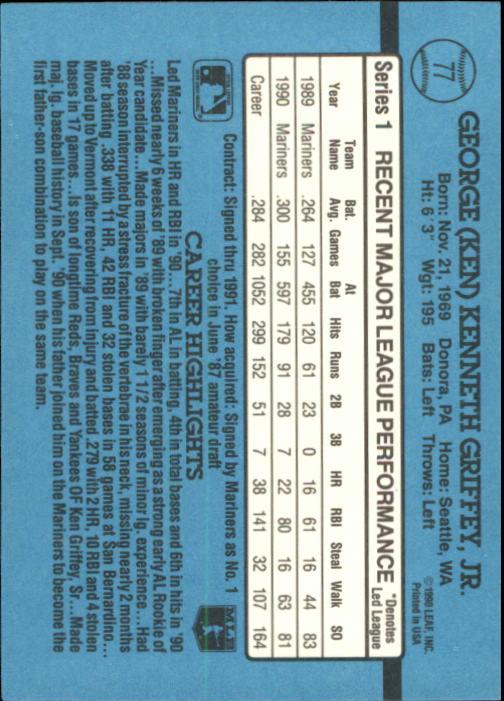 1991 Donruss #77 Ken Griffey Jr. back image