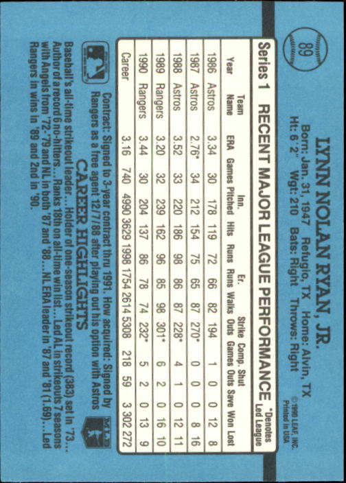 1991 Donruss #89 Nolan Ryan back image