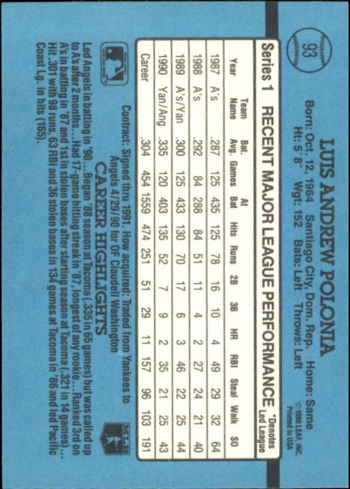 1991 Donruss #93 Luis Polonia back image