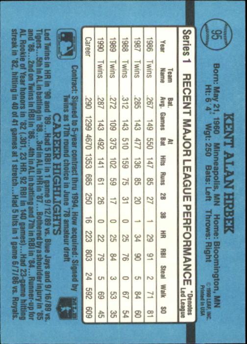 1991 Donruss #95 Kent Hrbek back image
