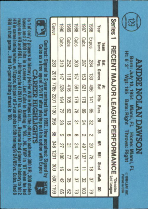 1991 Donruss #129 Andre Dawson back image