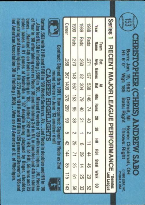 1991 Donruss #153 Chris Sabo back image