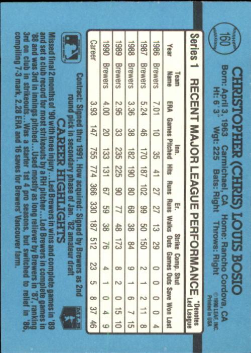 1991 Donruss #160 Chris Bosio back image