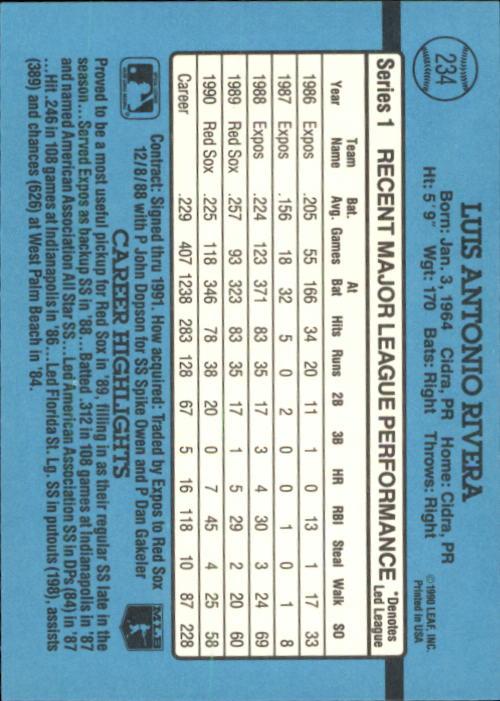 1991 Donruss #234 Luis Rivera back image