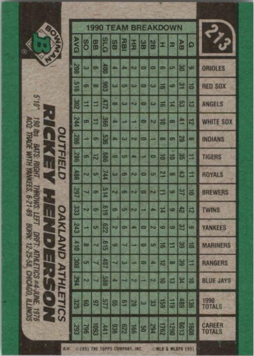 1991 Bowman #213 Rickey Henderson back image