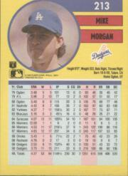 1991 Fleer #213 Mike Morgan back image