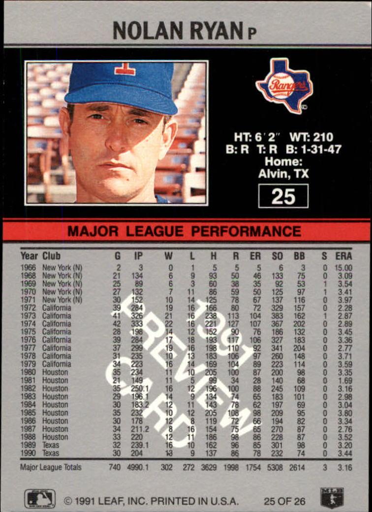 1991 Leaf Previews #25 Nolan Ryan back image