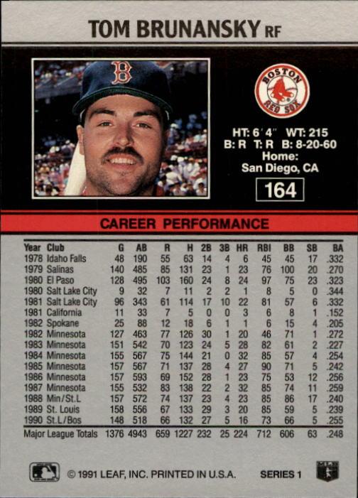 1991 Leaf #164 Tom Brunansky back image