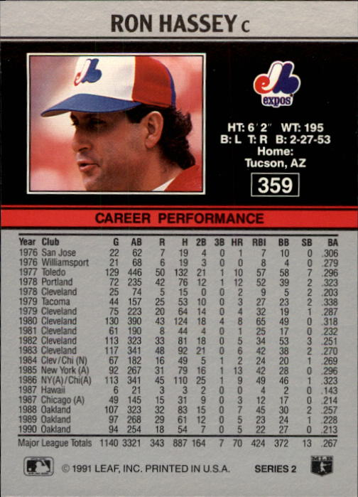 1991 Leaf #359 Ron Hassey back image