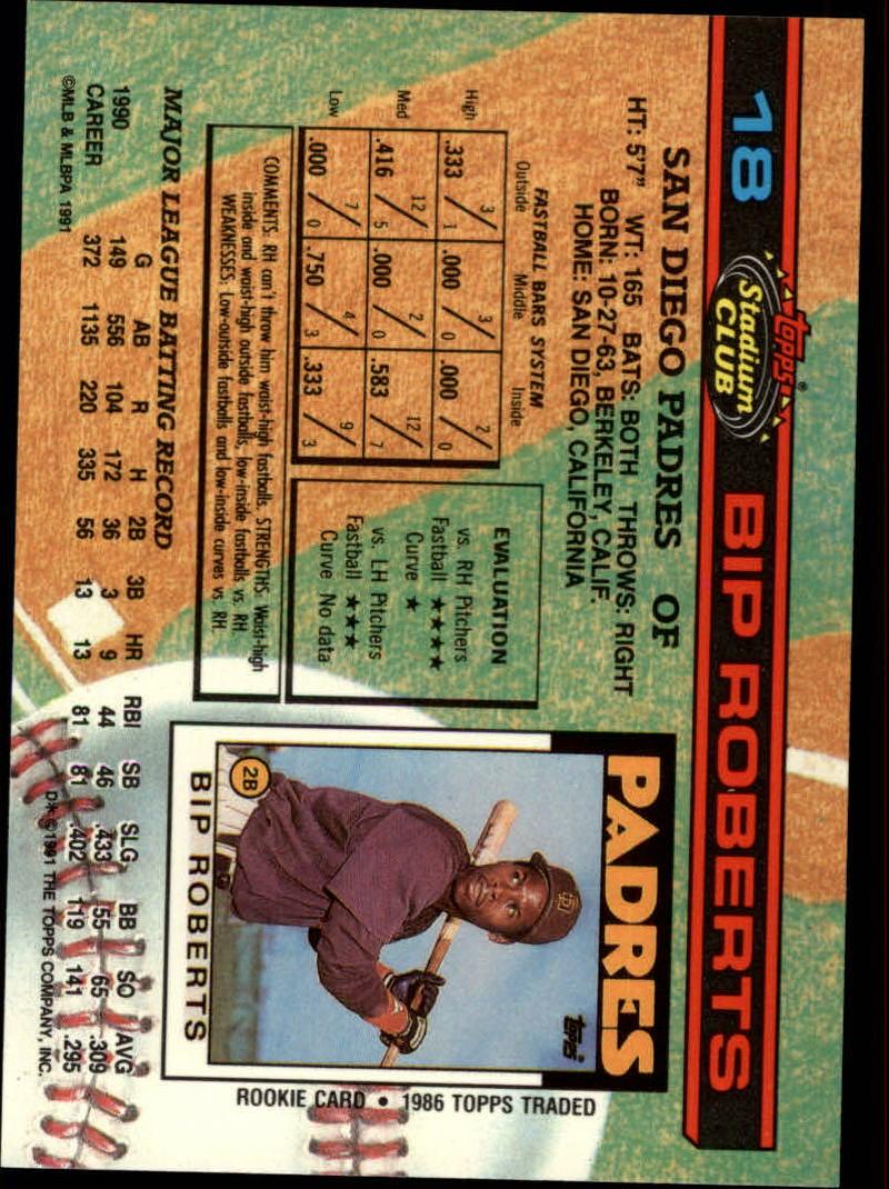 1991 Stadium Club #18 Bip Roberts back image