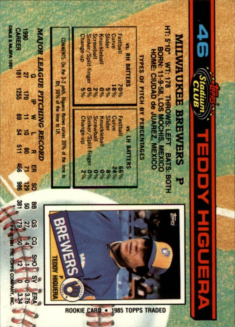 1991 Stadium Club #46 Ted Higuera back image