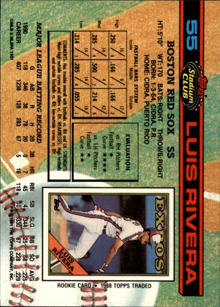1991 Stadium Club #55 Luis Rivera back image