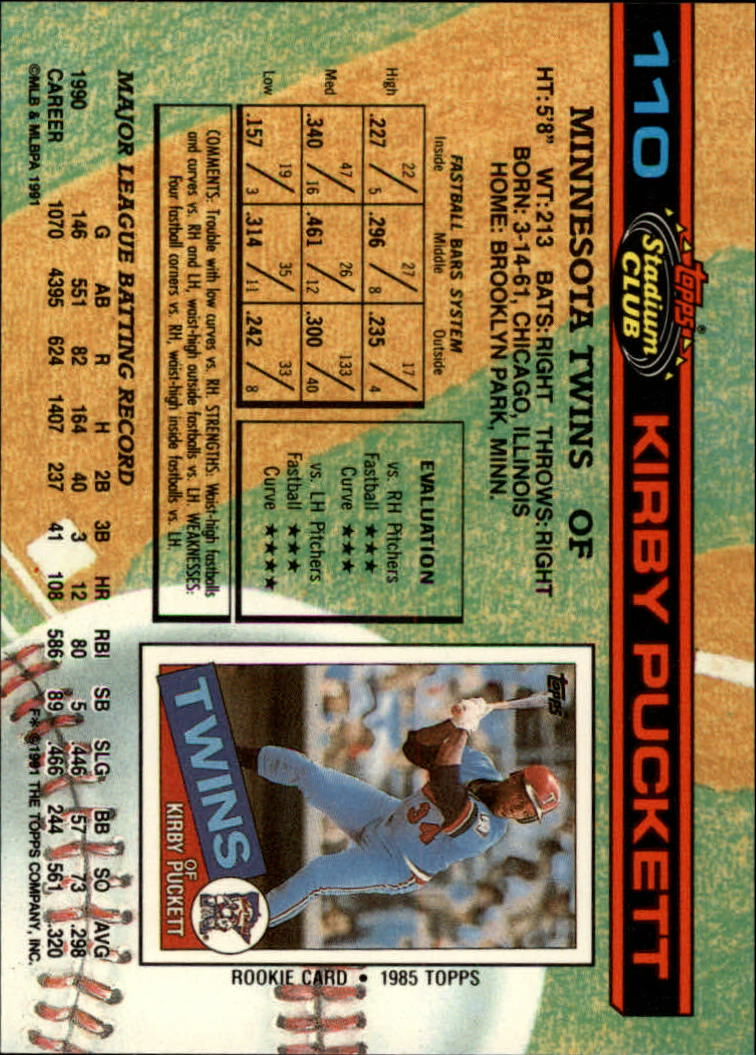 1991 Stadium Club #110 Kirby Puckett back image