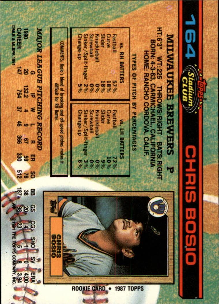 1991 Stadium Club #164 Chris Bosio back image