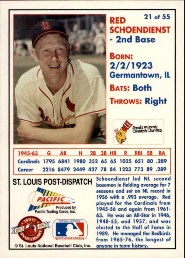 1992 Cardinals McDonald's/Pacific #21 Red Schoendienst back image