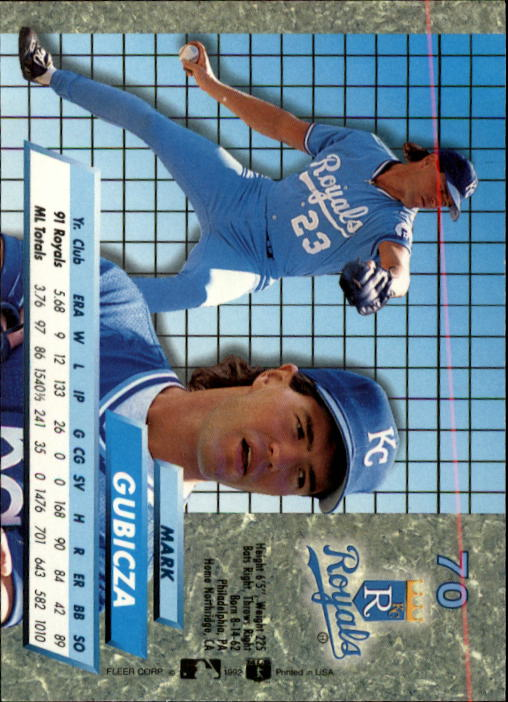 1992 Ultra #70 Mark Gubicza back image