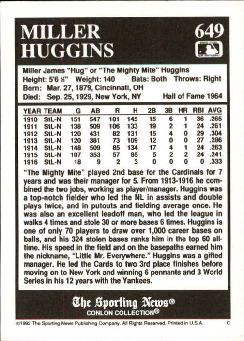 1992 Conlon TSN #649 Miller Huggins back image