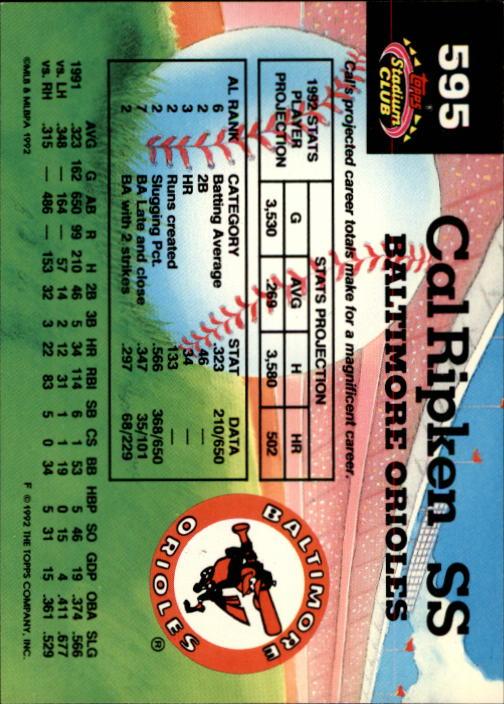1992 Stadium Club #595 Cal Ripken MC back image