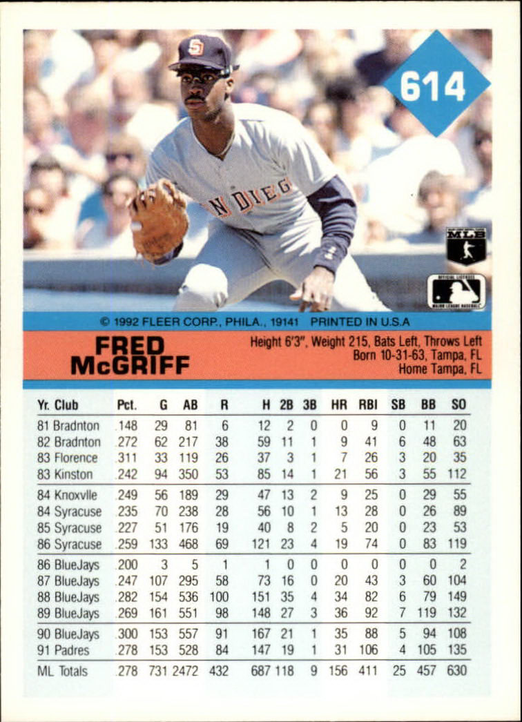 1992 Fleer #614 Fred McGriff back image