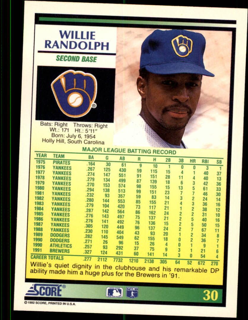 1992 Score #30 Willie Randolph back image