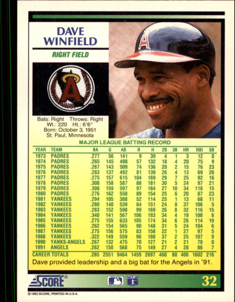 1992 Score #32 Dave Winfield back image