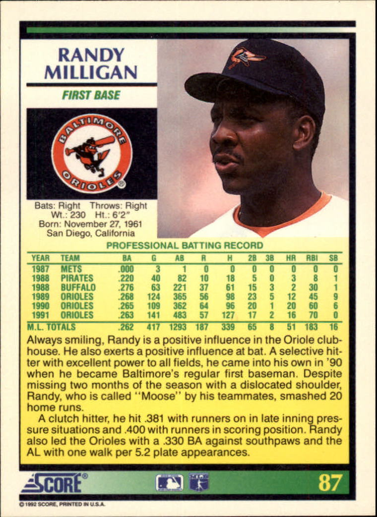 1992 Score #87 Randy Milligan back image