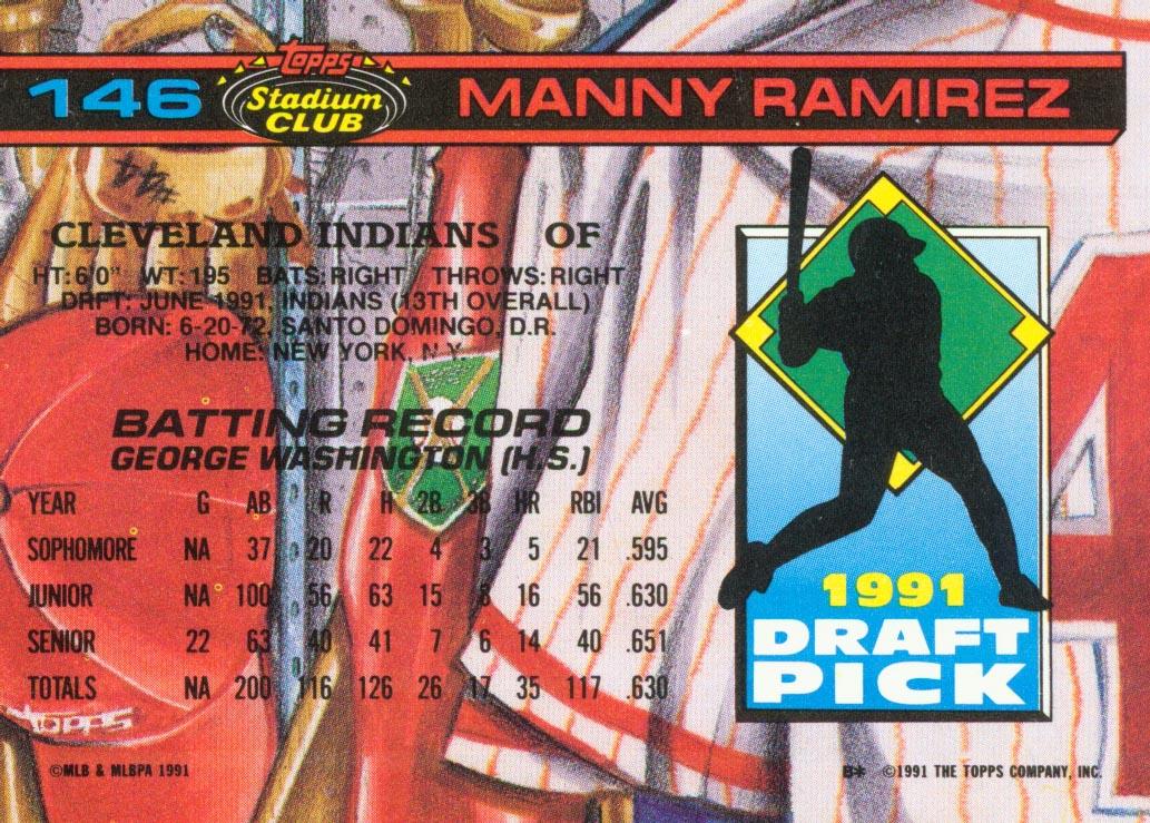 1992 Stadium Club Dome #146 Manny Ramirez RC back image