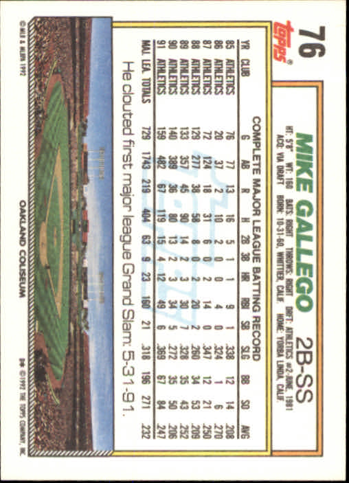 1992 Topps #76 Mike Gallego back image