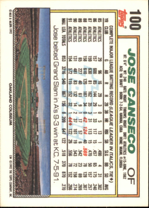1992 Topps #100 Jose Canseco back image