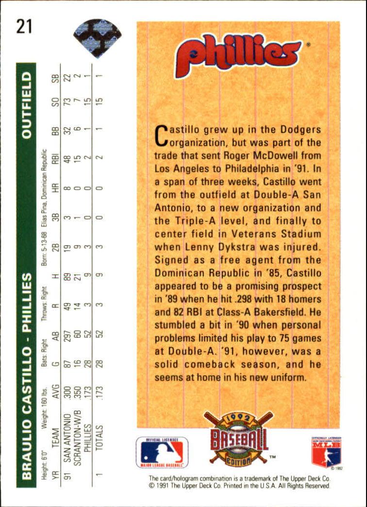 1992 Upper Deck #21 Braulio Castillo SR back image