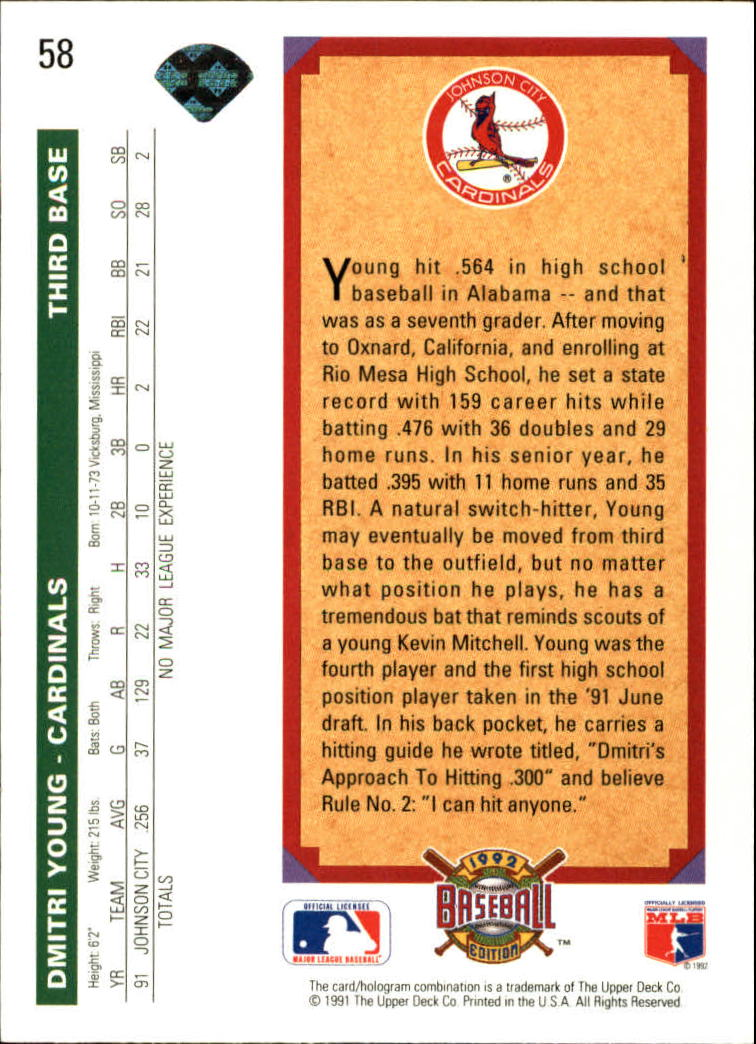 1992 Upper Deck #58 Dmitri Young back image
