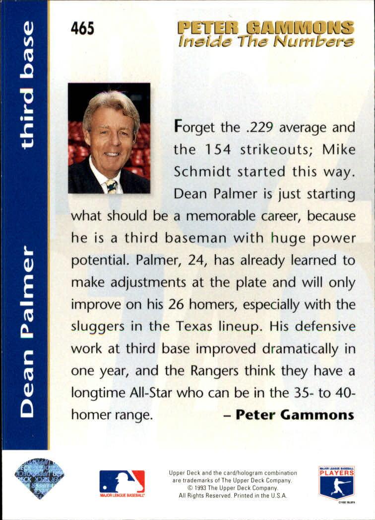 1993 Upper Deck #465 Dean Palmer IN back image