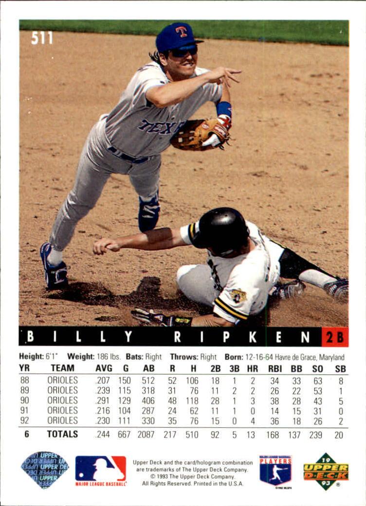 1993 Upper Deck #511 Billy Ripken back image