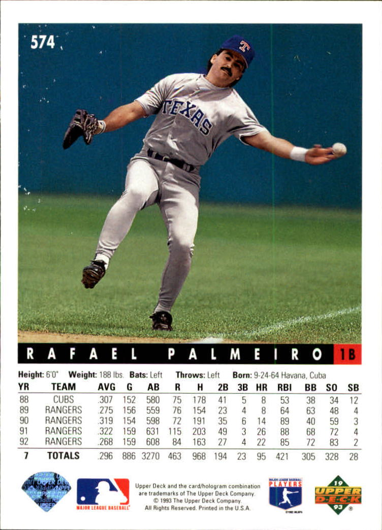 1993 Upper Deck #574 Rafael Palmeiro back image