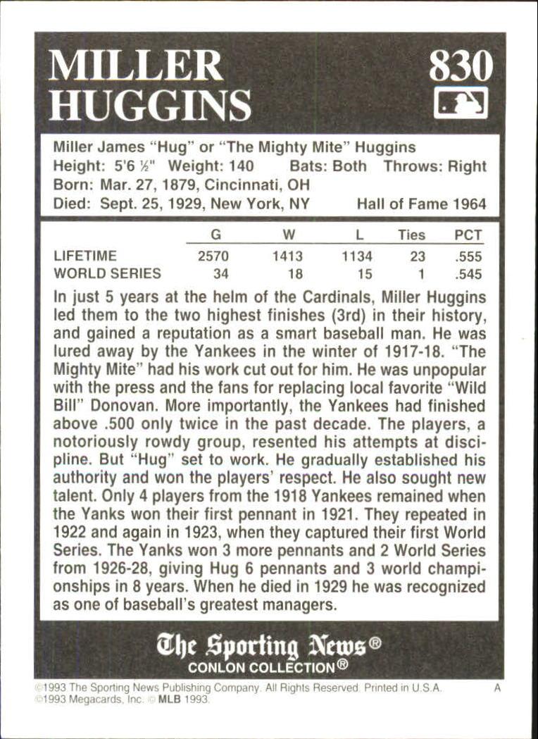 1993 Conlon TSN #830 Miller Huggins back image