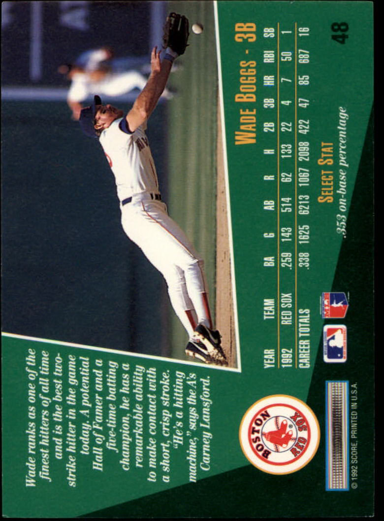 1993 Select #48 Wade Boggs back image