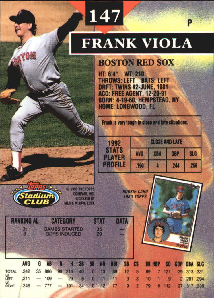 1993 Stadium Club Members Only Parallel #147 Frank Viola back image